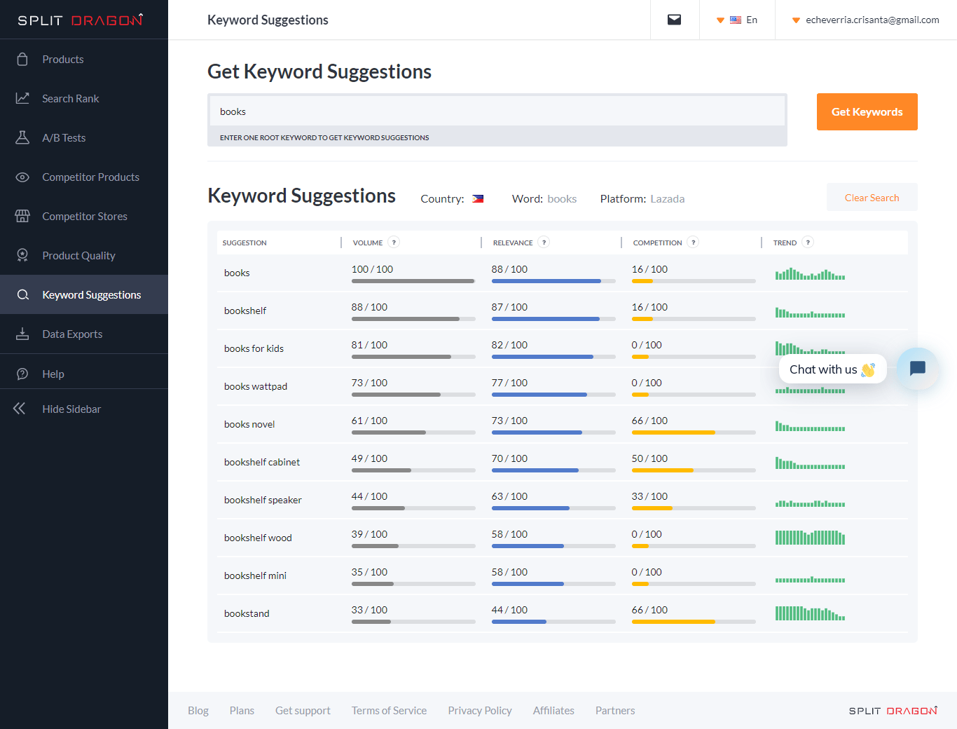 Keyword Research - How To Find The Best Search Terms for Lazada and Shopee