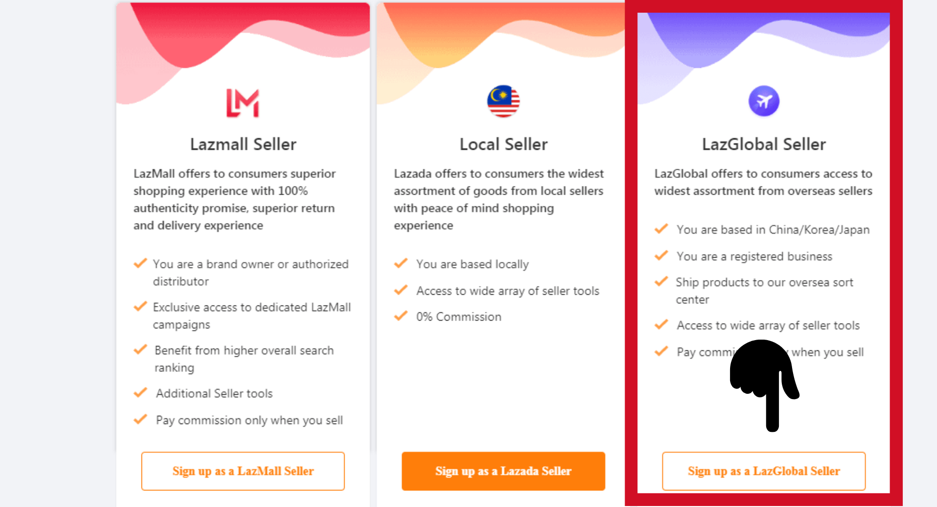 Our Guide to Selling on Lazada as an International Seller - What to Know