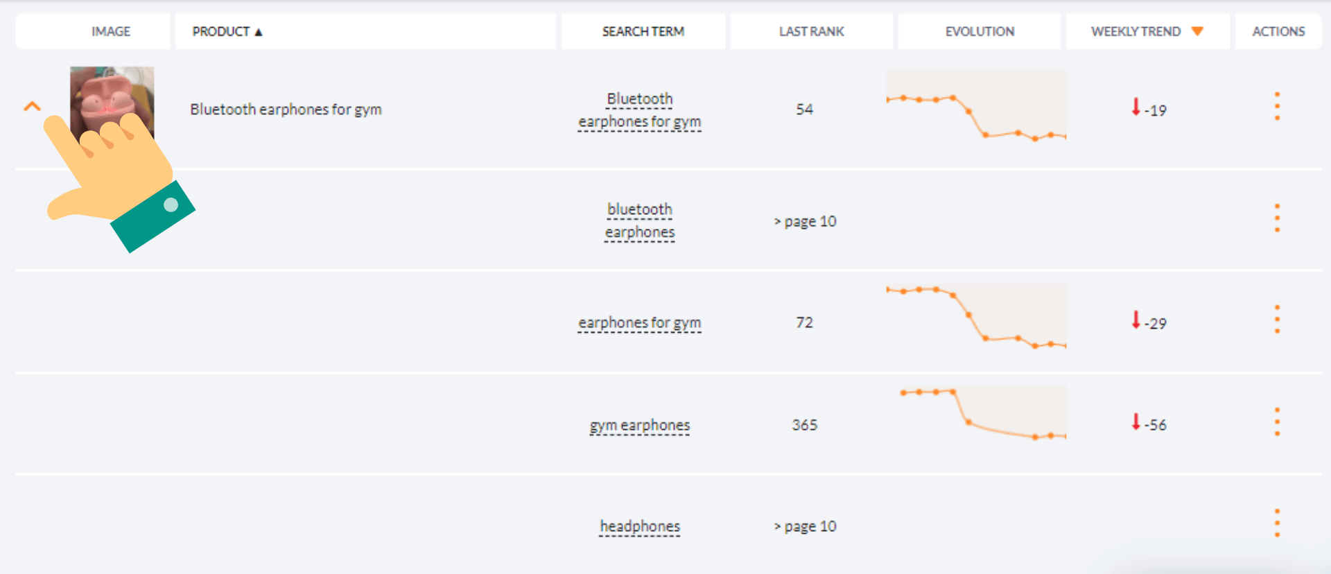 Search Rank Tracking - How To Track Your SEO in Lazada and Shopee